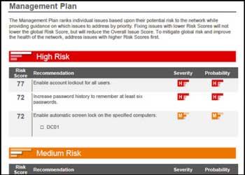 Security Management Plan