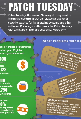 Patch Tuesday Infographic