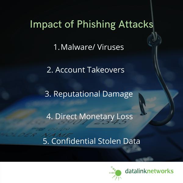 Impact of Phishing Attacks
