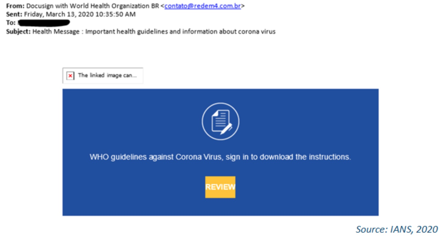 Example of Mass Campaigns - Spear Phishing