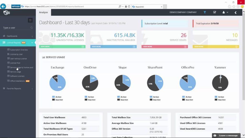 Microsoft 365 Monitoring Tools
